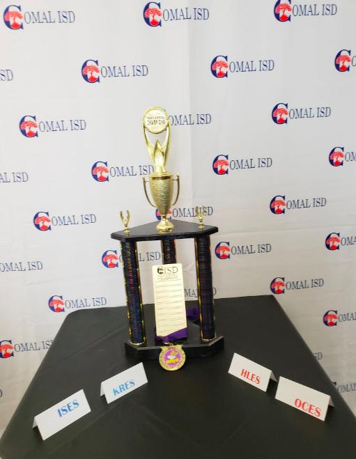 Pentabowl Trophy