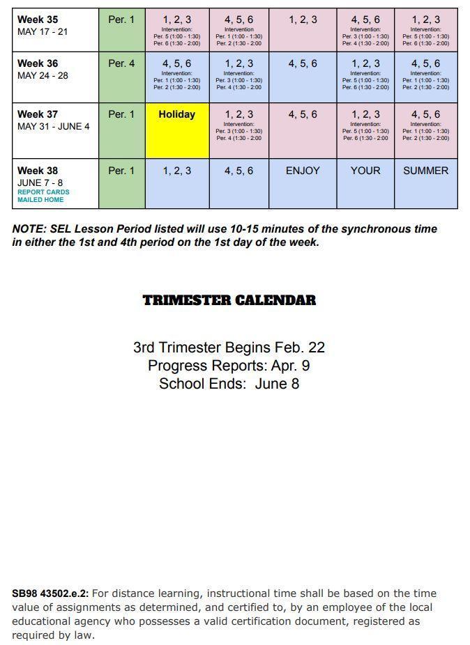 3rd trimester schedule