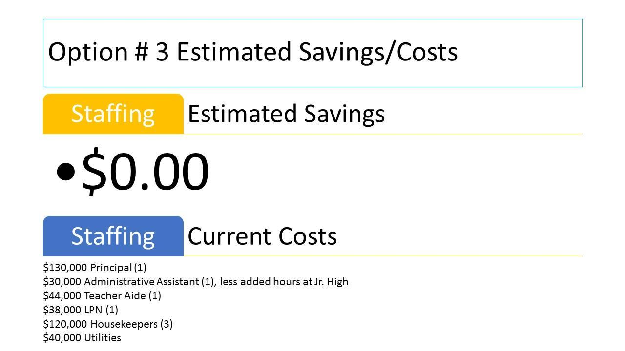 estimated savings sheet