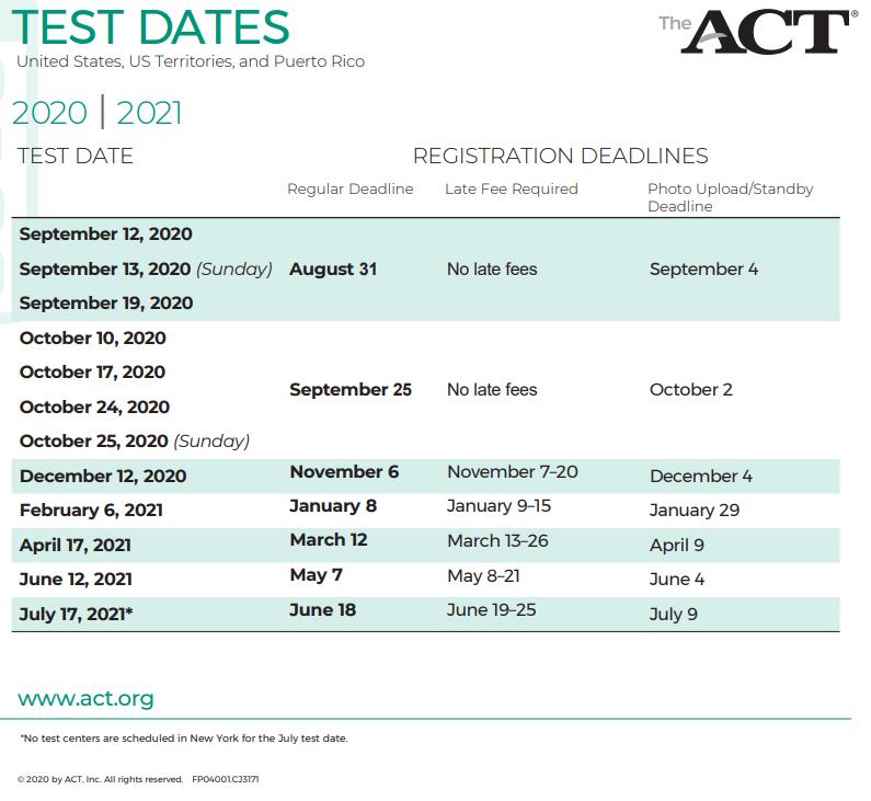 2020-21 ACT Dates
