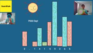 Saardhak's Bar chart of the pi digits
