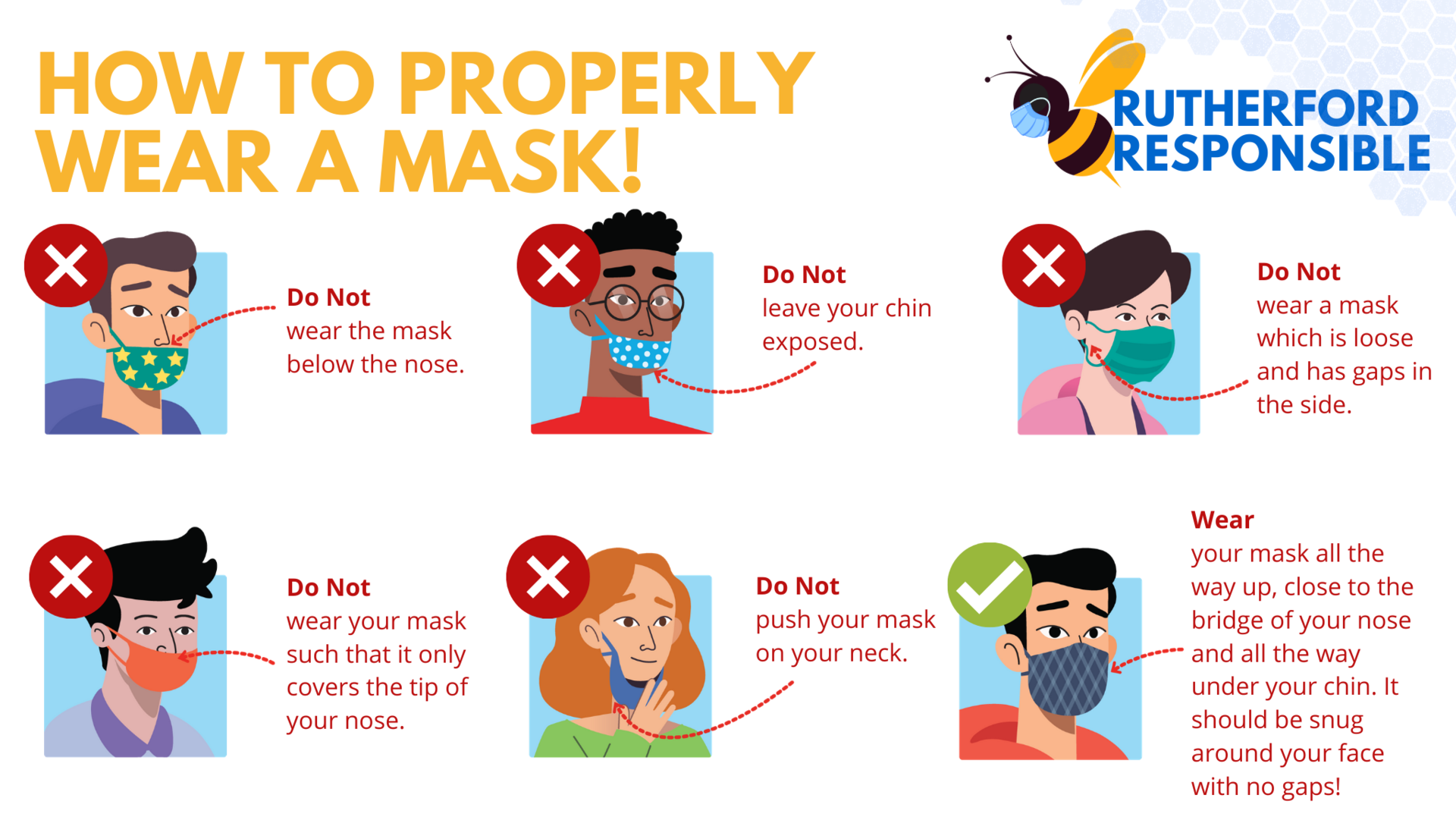 Wear a mask properly to protect you and those around you.