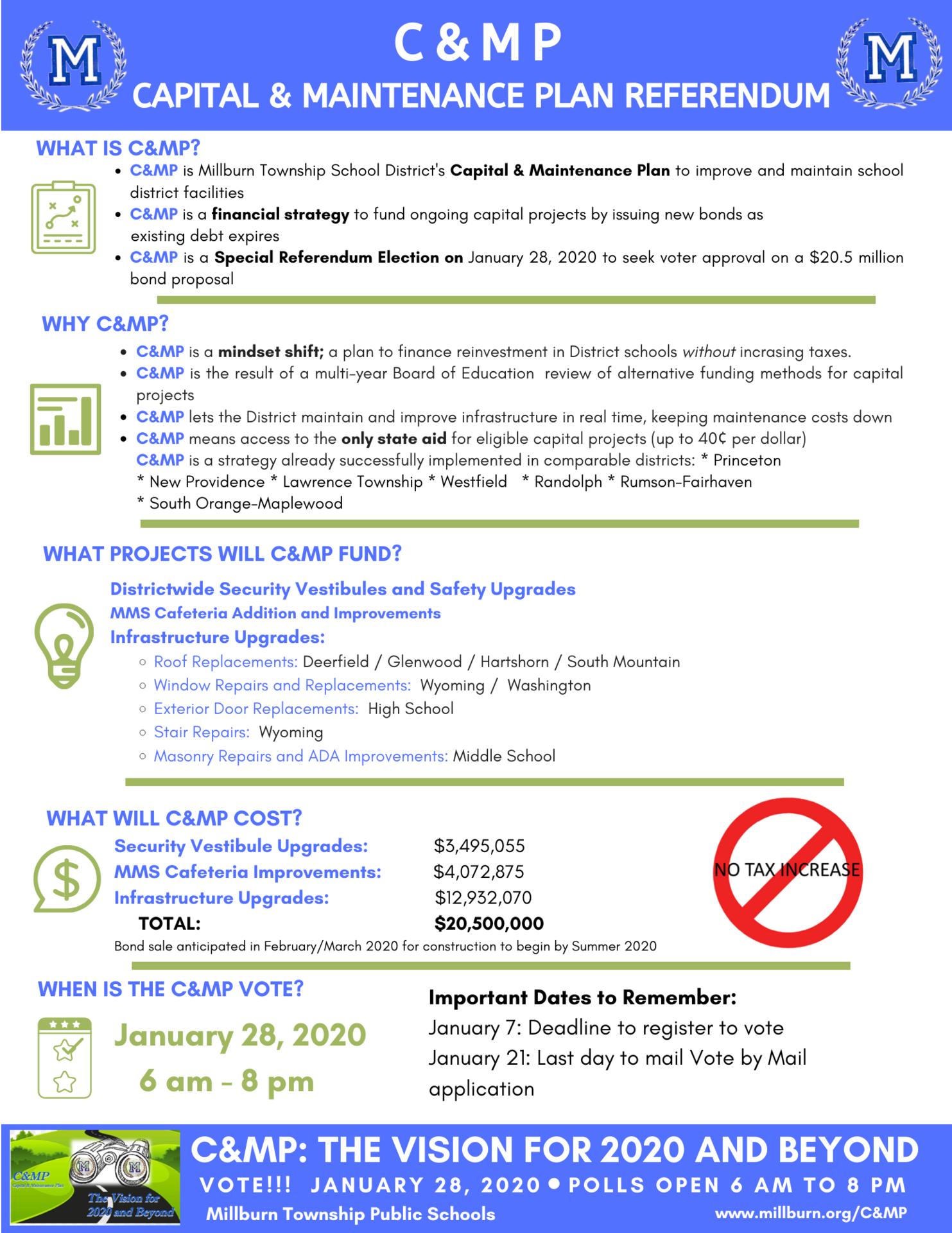 C&MP infographic 11/11/19