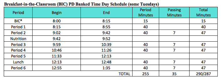 PD Bell Schedule