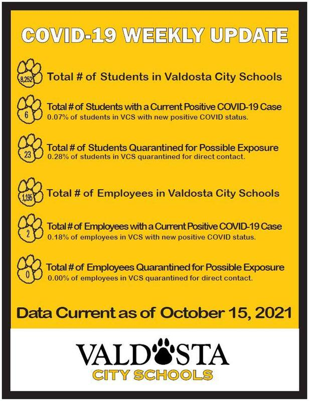 VCS Weekly COVID Data as of 10.15.2021