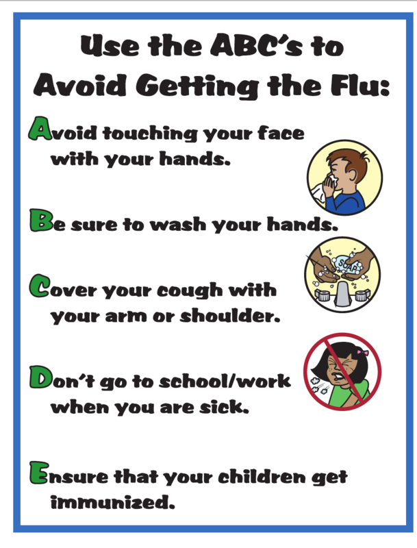 ABCs for the flu
