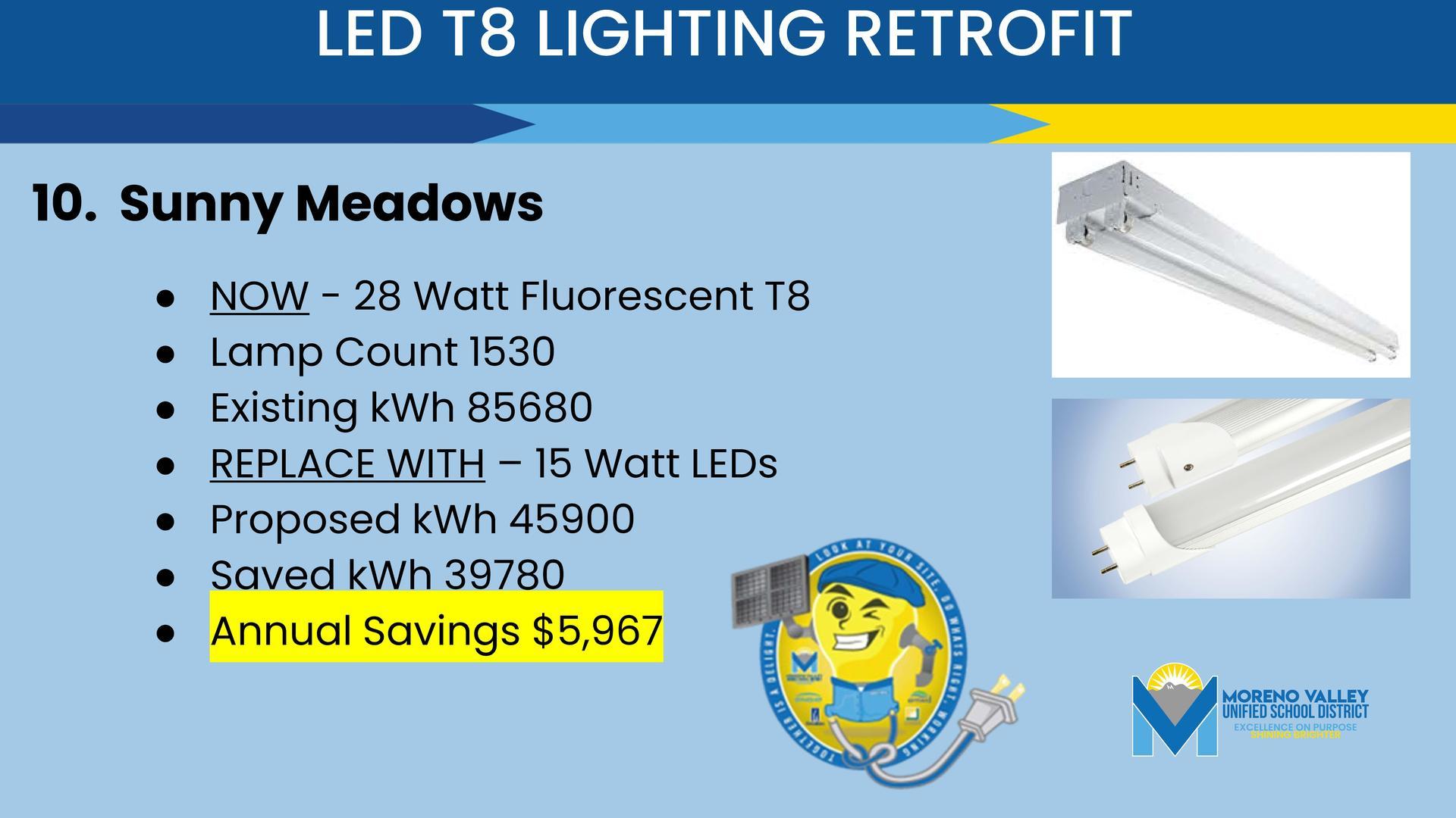 Image showing savings for LED retrofit