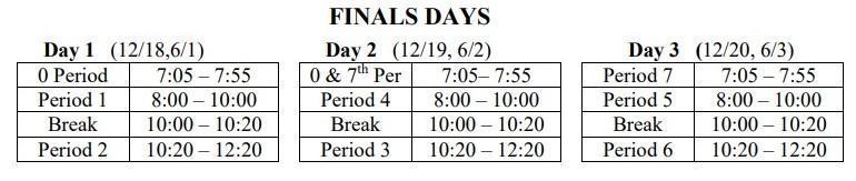 Bell Schedule for Finals