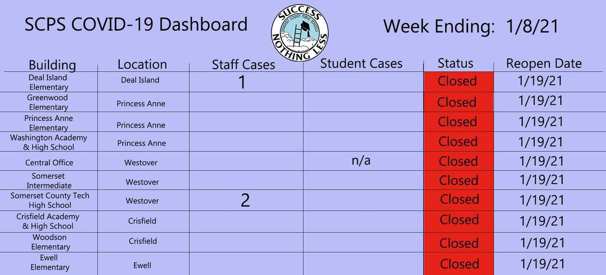 1/8 dashboard