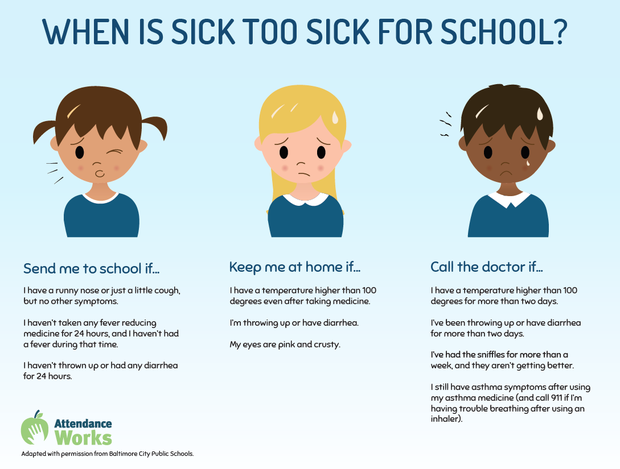 When Is Sick Too Sick for School? Featured Photo