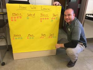 Teacher in front of chart with learning styles
