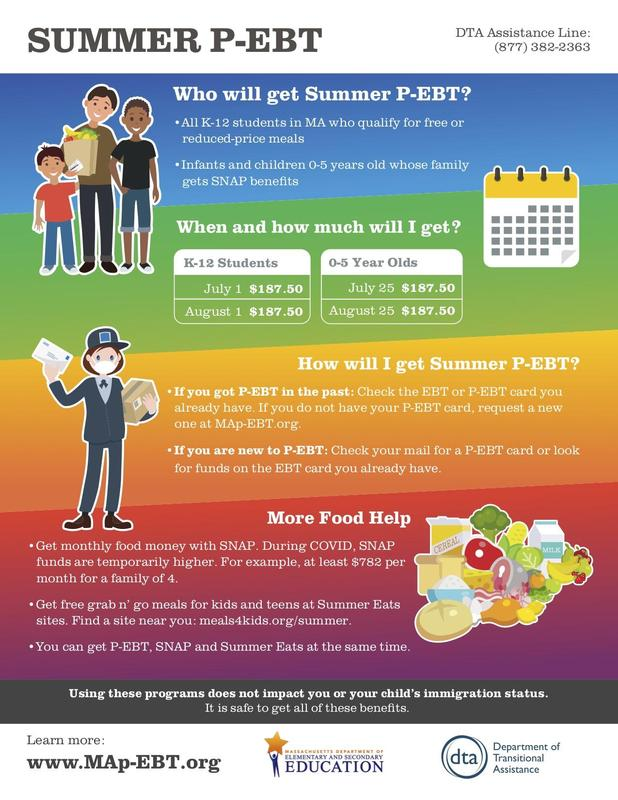 Flyer in English about the P-EBT program. All wording on the flyer is also in the body of the post