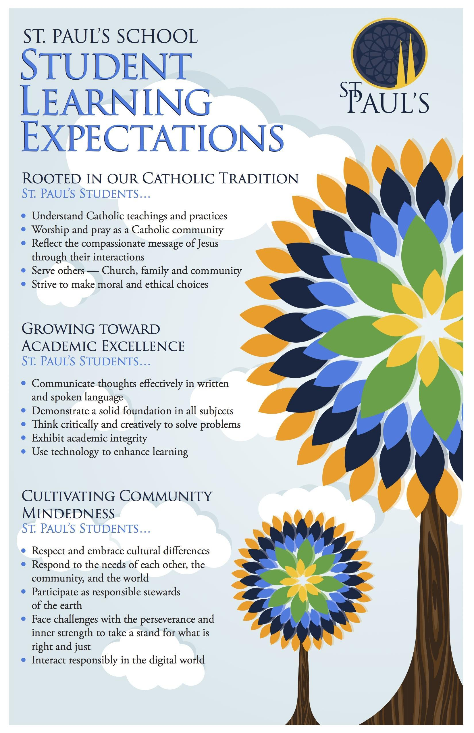Student Learning Expectations