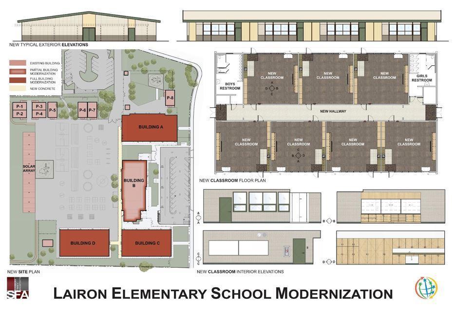 New Lairon Modernization Project