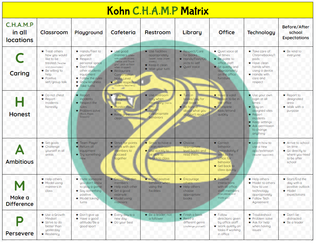 Kohn Matrix