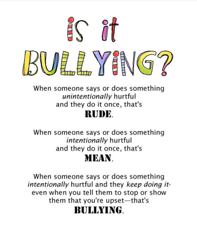 isitbullying