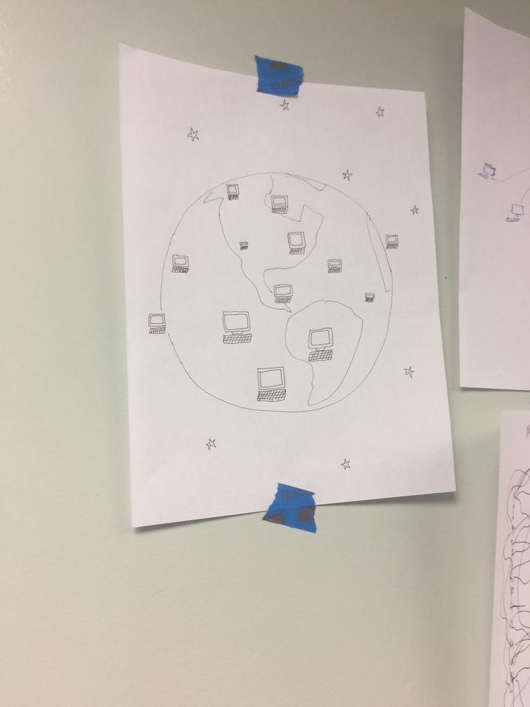 Student work samples