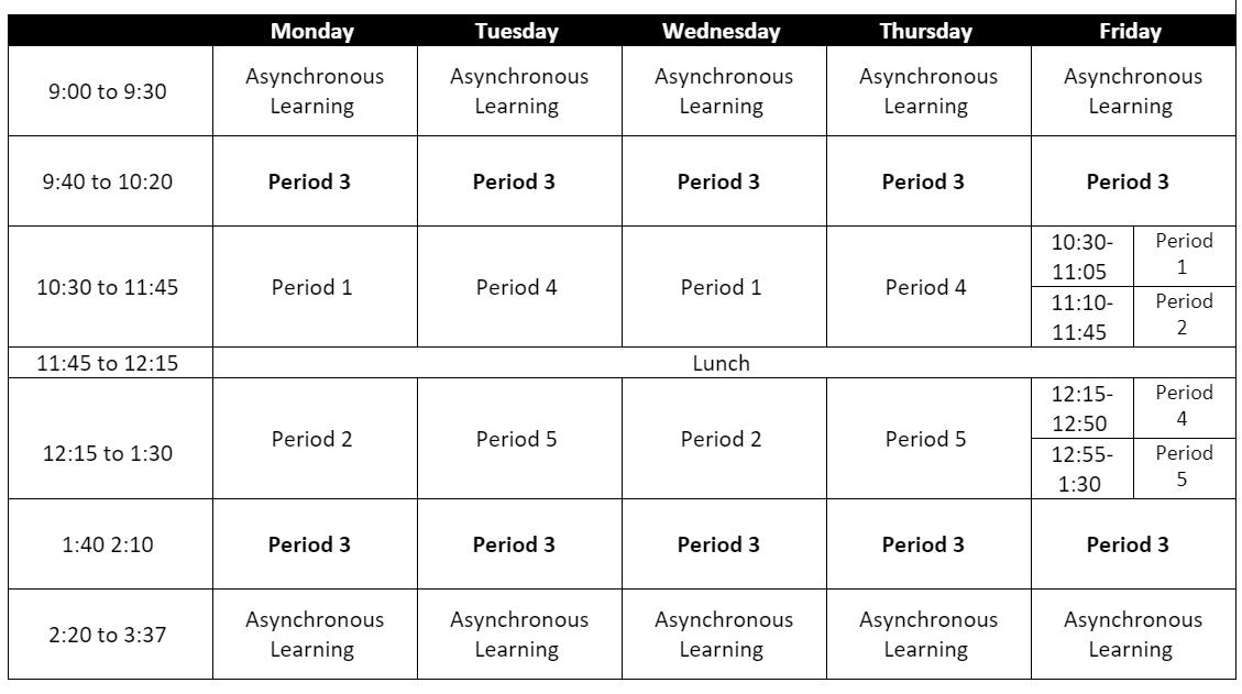 Starting Auguest 31,2020 Student Schedule