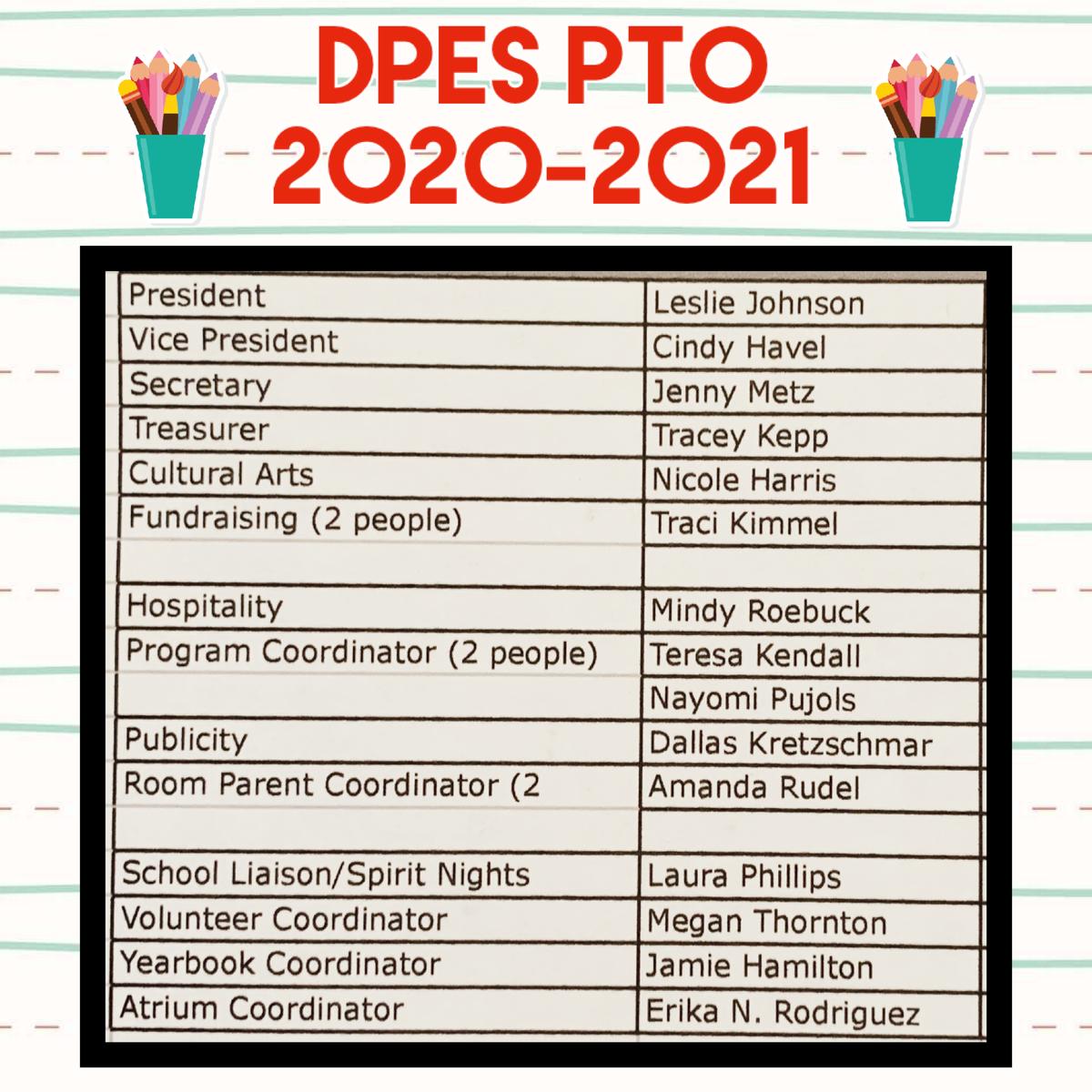 2020-21 PTO Board