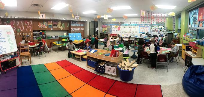 Panoramic view of the classroom