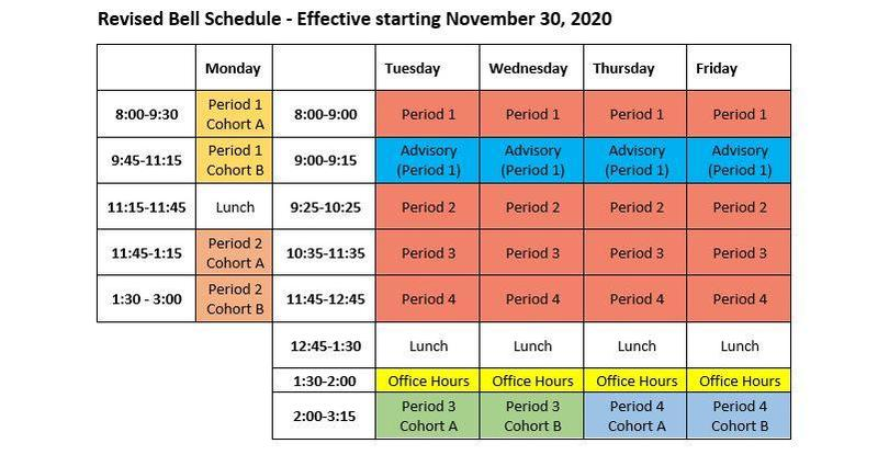 Small Cohorts Bell Schedule Thumbnail Image
