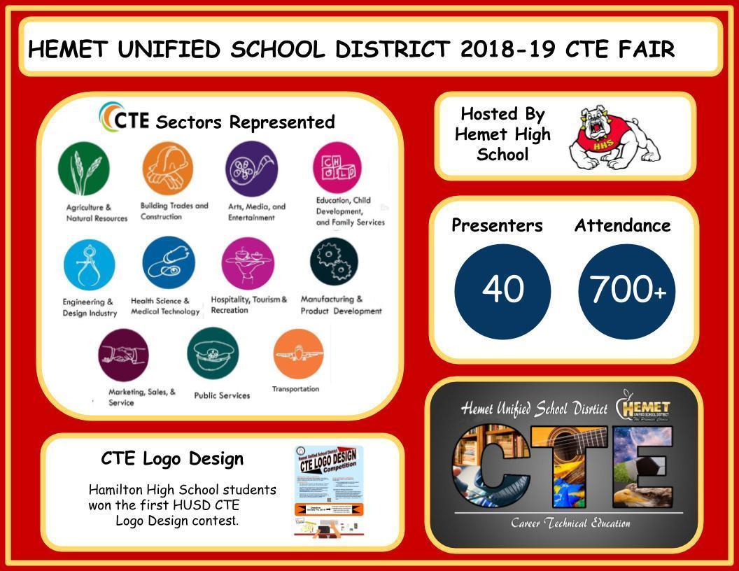 CTE Fair Infographic pg 1