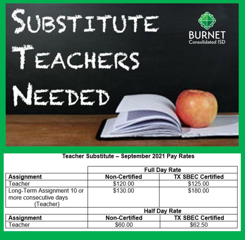 Board Provides Substitute Teacher Stipend Featured Photo