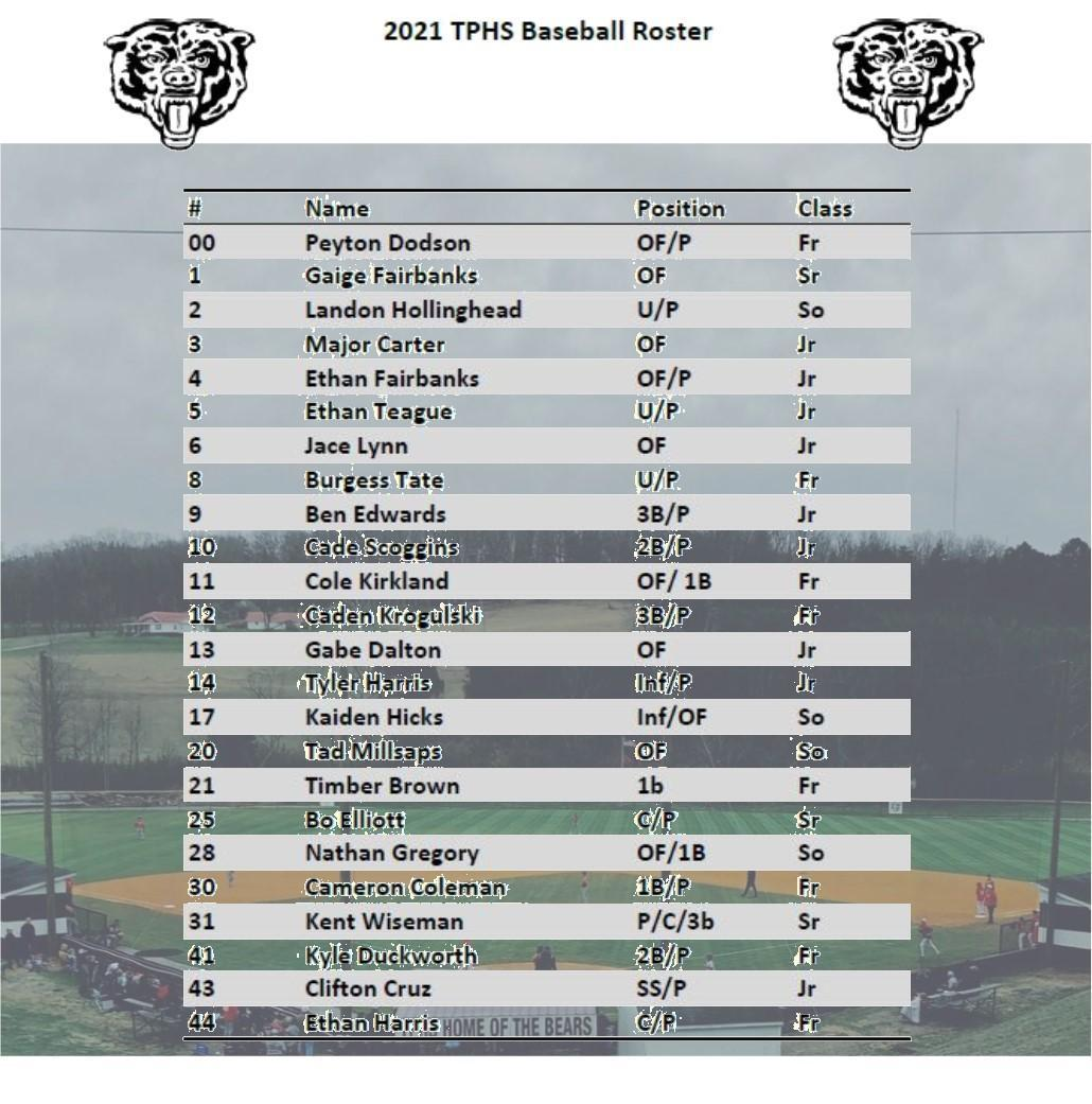 2021 Roster