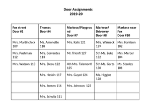 Door Assignments