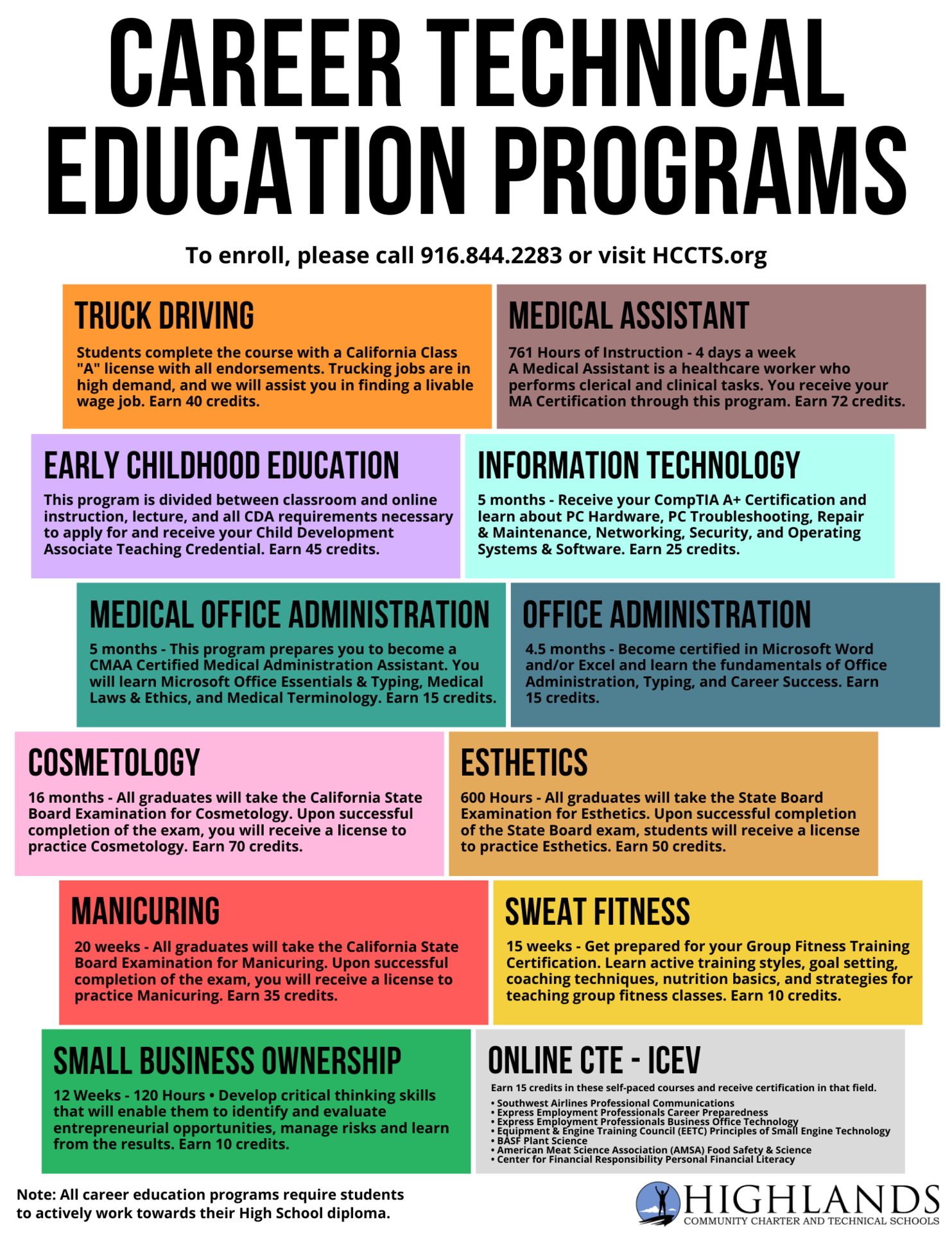 all cte programs