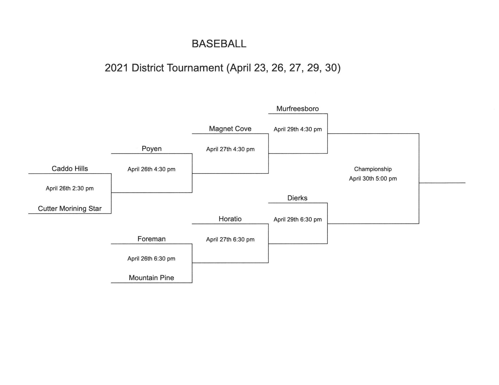 Baseball District Tournament