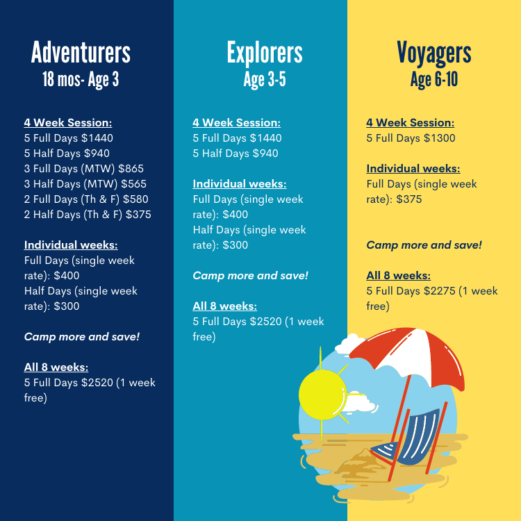 SUMMER CAMP PRICING CHART