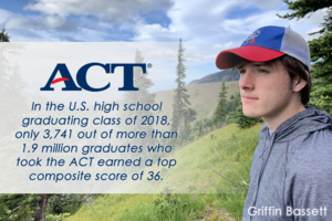 Image ACT Top Score Griffin Bassett