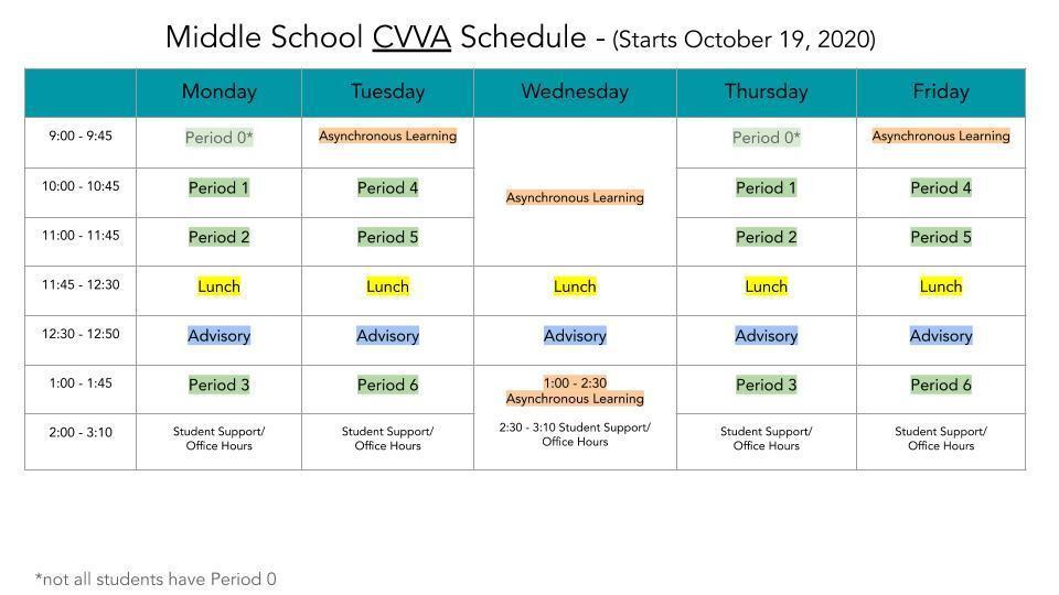 CVVA Oct 19