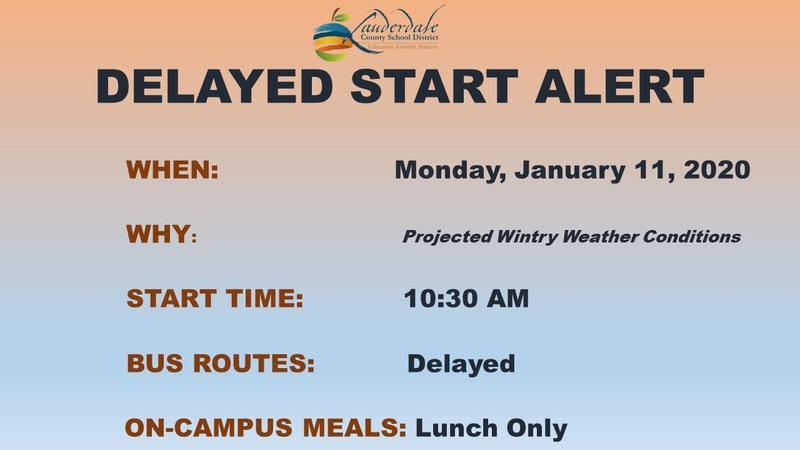 Delayed Start Alert