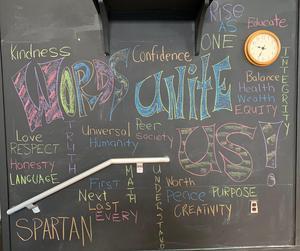 chalkboard words