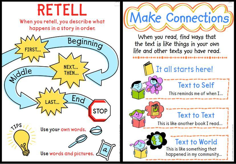 anchor charts retell, connections