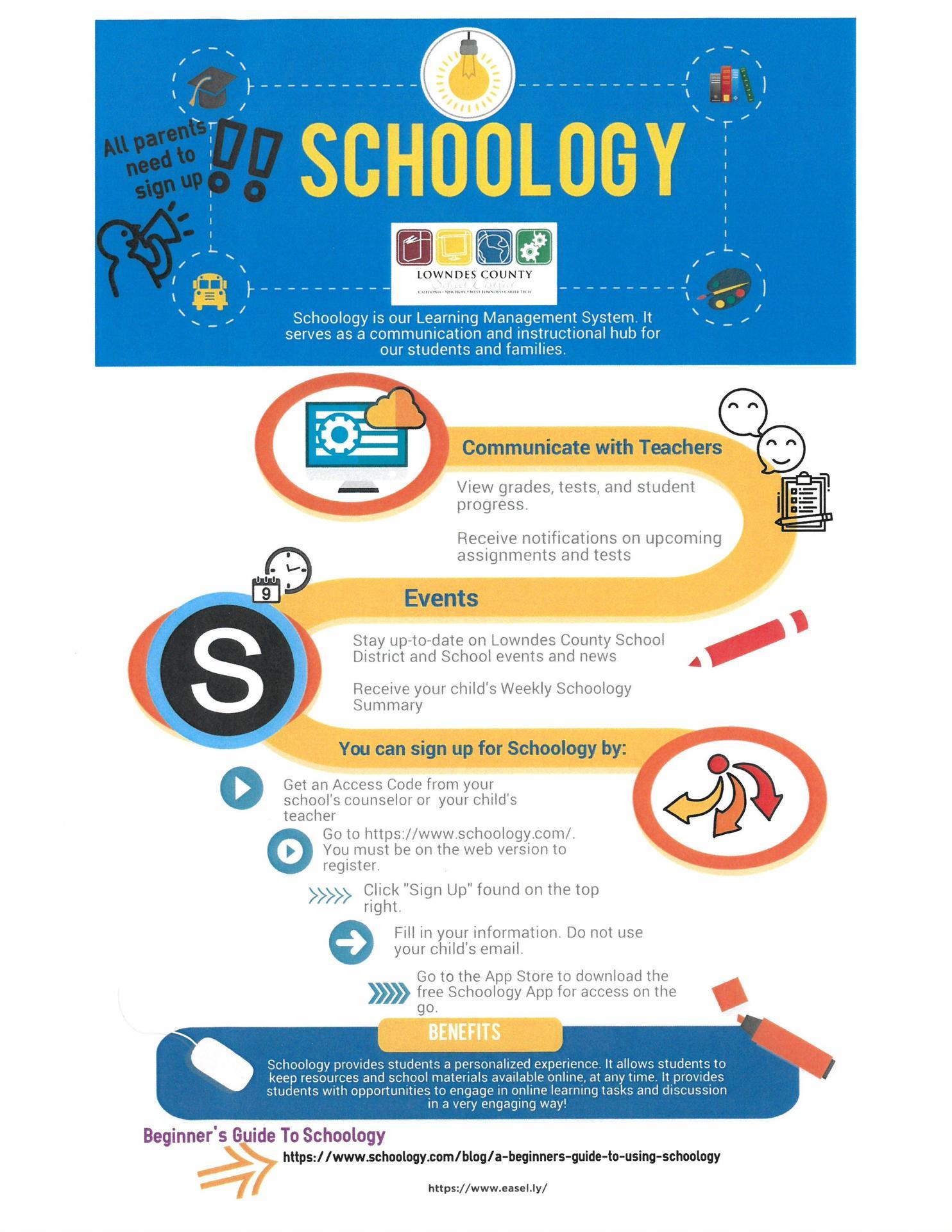 1.Schoology infographic