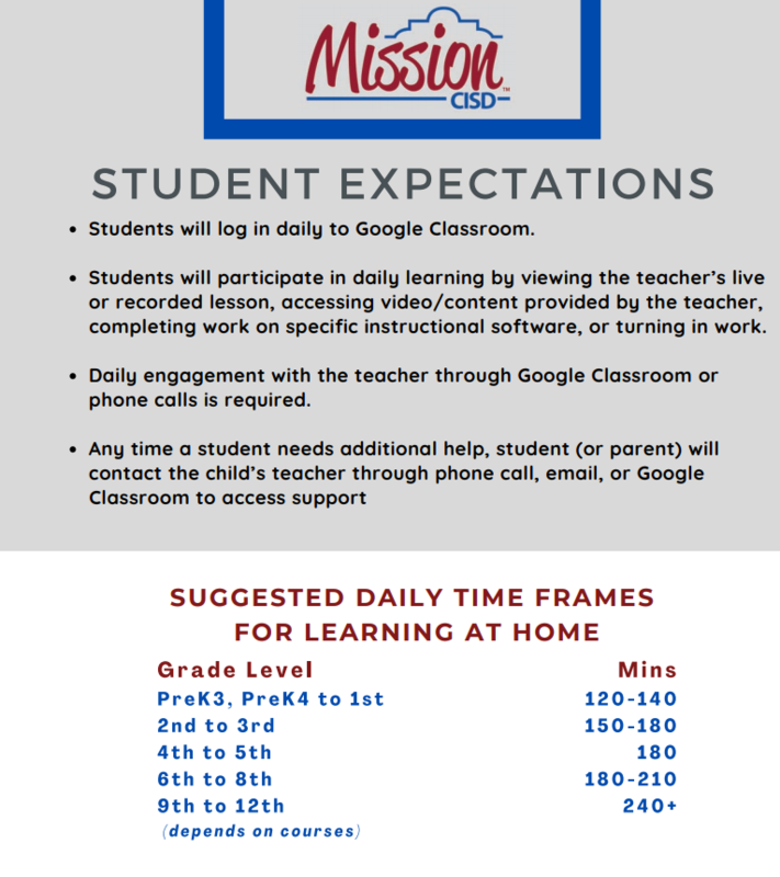 Student Expectations Featured Photo