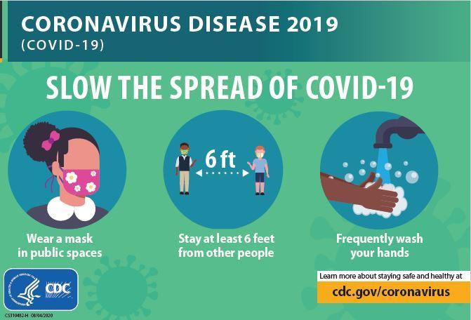 CDC Guidelines COVID19