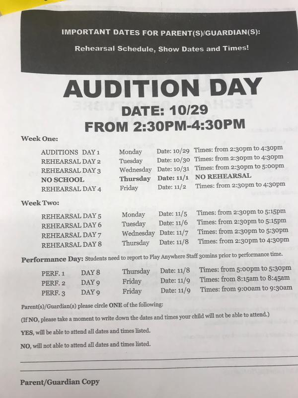 Playhouse Merced Auditions