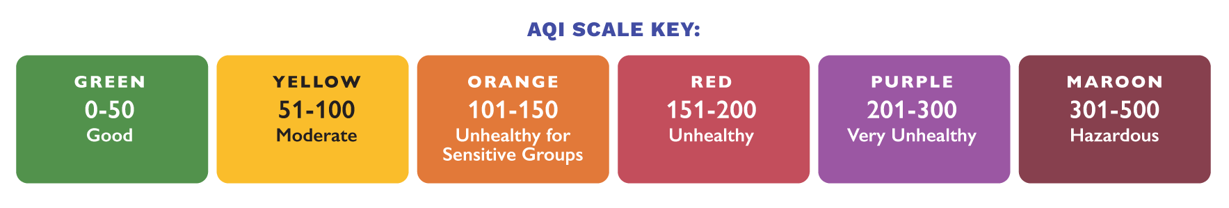 AQI Scale Image
