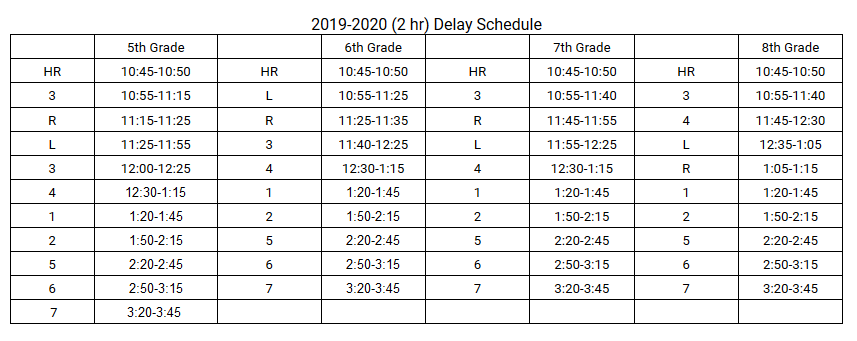 ZWM 2 hour delay schedule