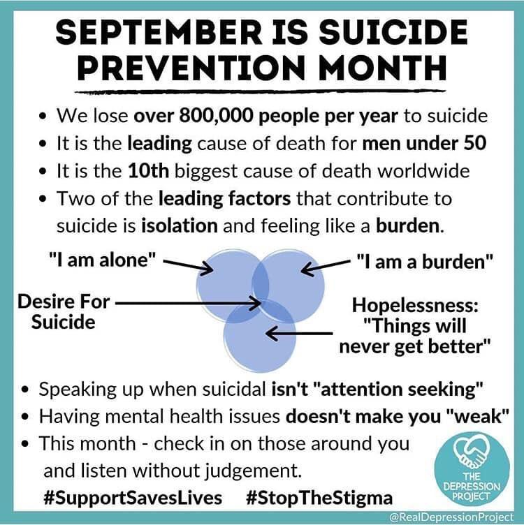 Suicide Prevention Picture with informational data