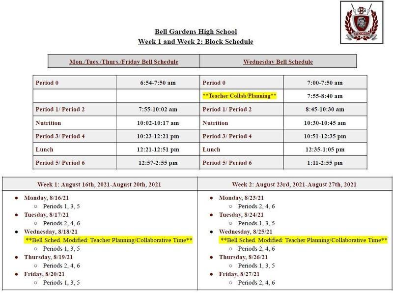block schedule for week 1 and week 2