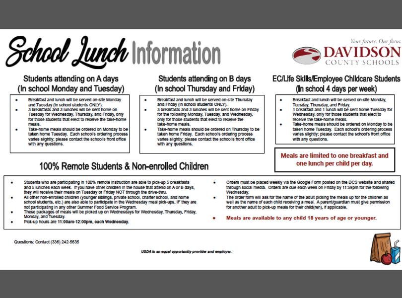 School Lunch informtion
