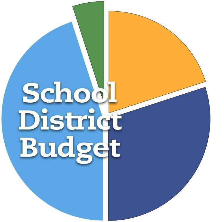 Scranton School District