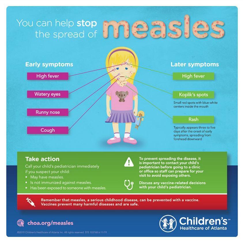 Measles handout