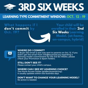 3rd Six Weeks Instructional Model