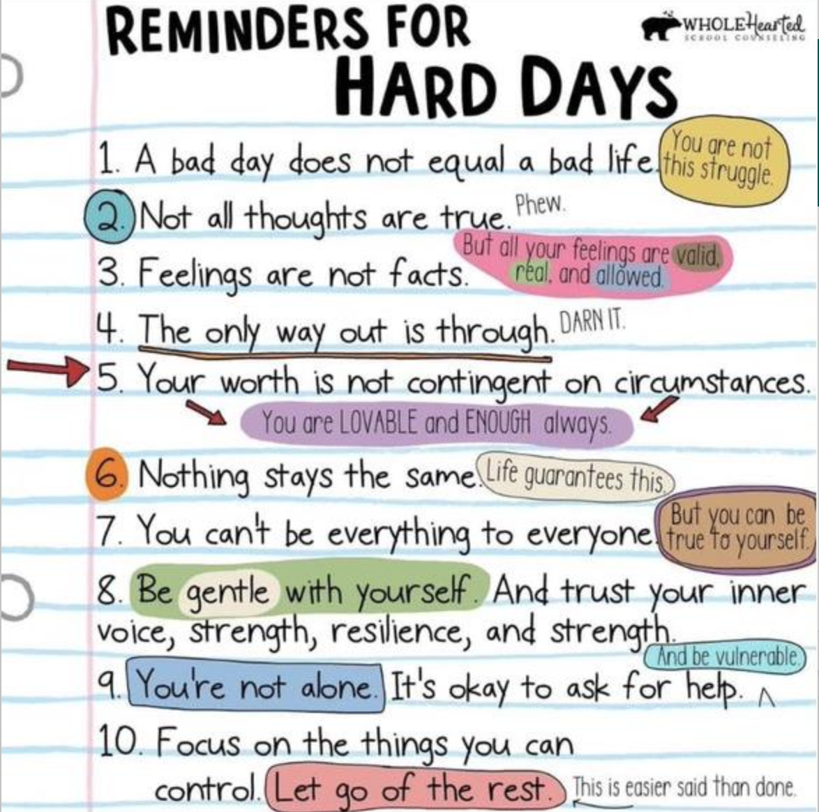 Reminders for Hard Days